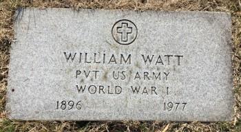 watt-william-va